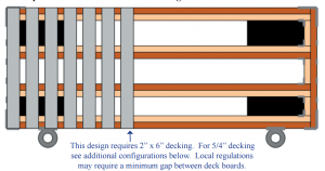 Floating Dock Instructions - NJ docks