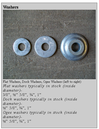 washers Dockside Marine Supply Company    Marine Pilings   Timbers   Marine Hardware